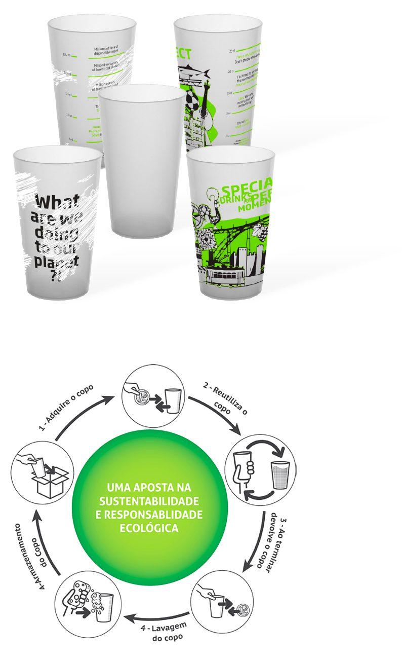 Aluguer de copos reutilizáveis